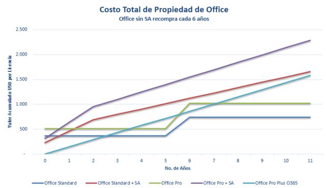 TCO Office